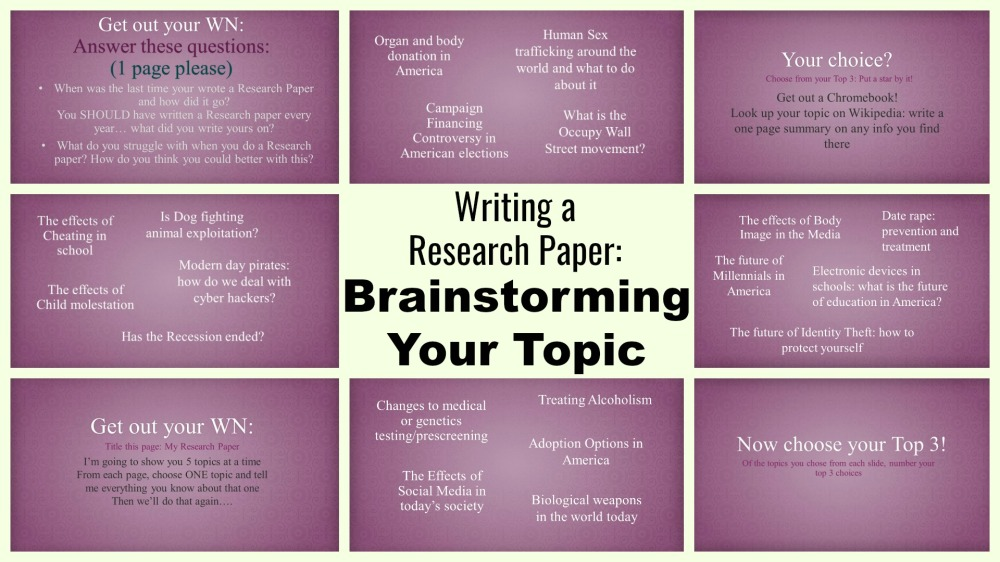 Brainstorming your Topic Header